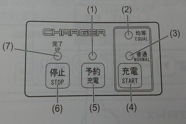 フォークリフト バッテリー チャージャー